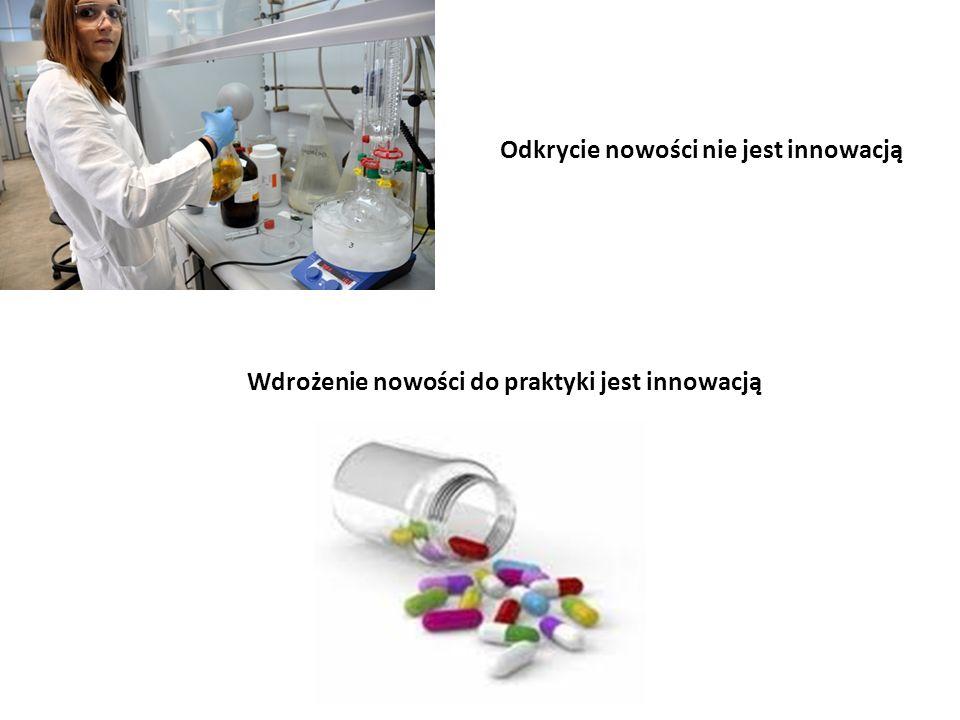 Odkrycie nowości nie jest innowacją