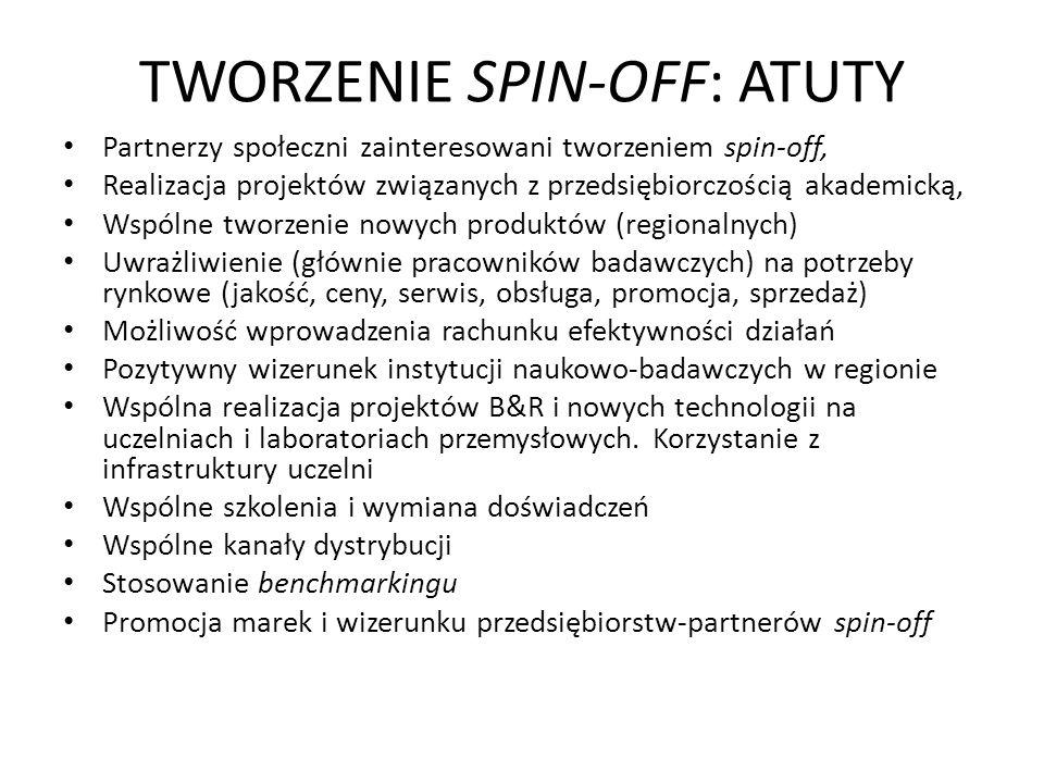 TWORZENIE SPIN-OFF: ATUTY