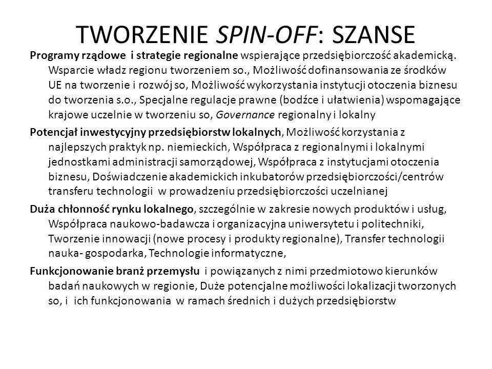 TWORZENIE SPIN-OFF: SZANSE