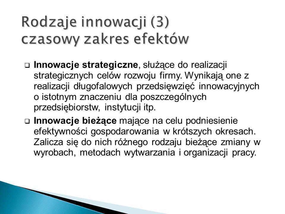 Rodzaje innowacji (3) czasowy zakres efektów