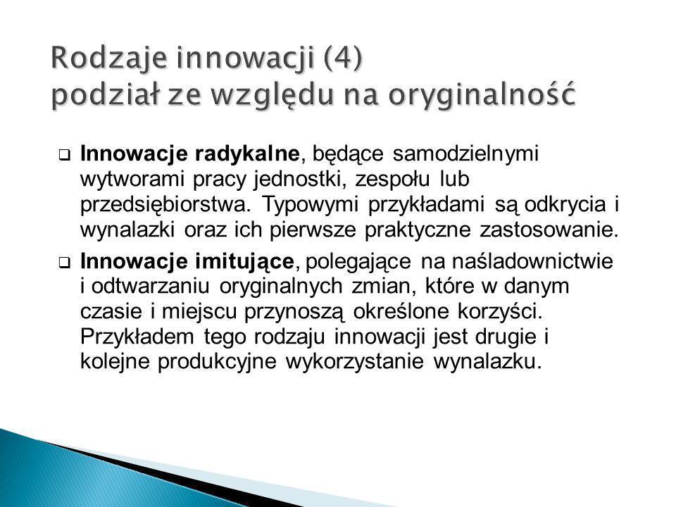 Rodzaje innowacji (4) podział ze względu na oryginalność