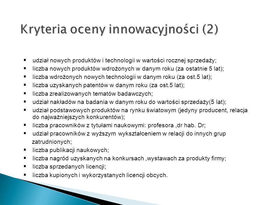 Kryteria oceny innowacyjności (2)