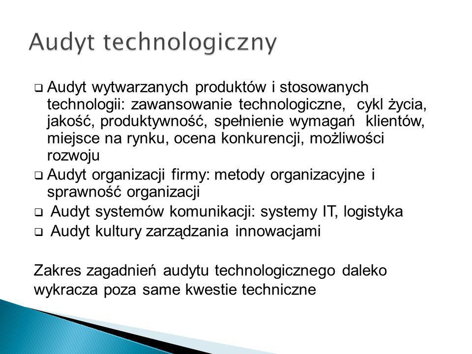Audyt technologiczny