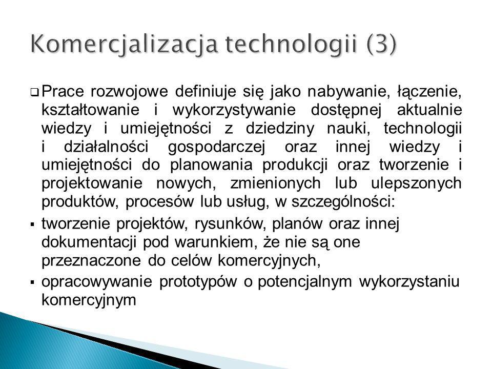 Komercjalizacja technologii (3)
