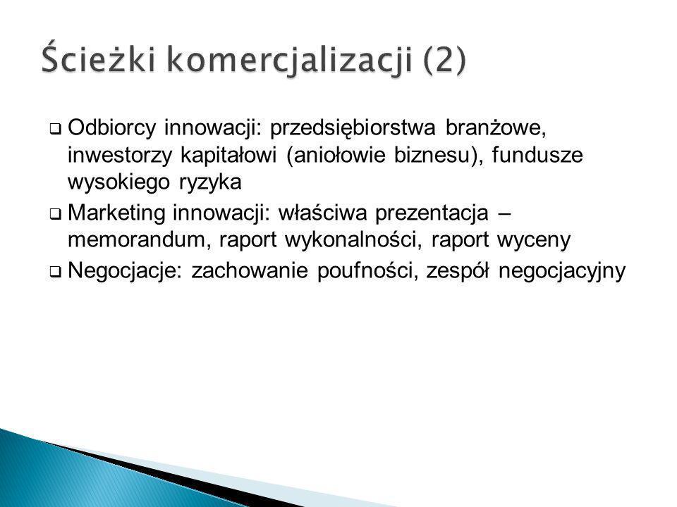 Ścieżki komercjalizacji (2)