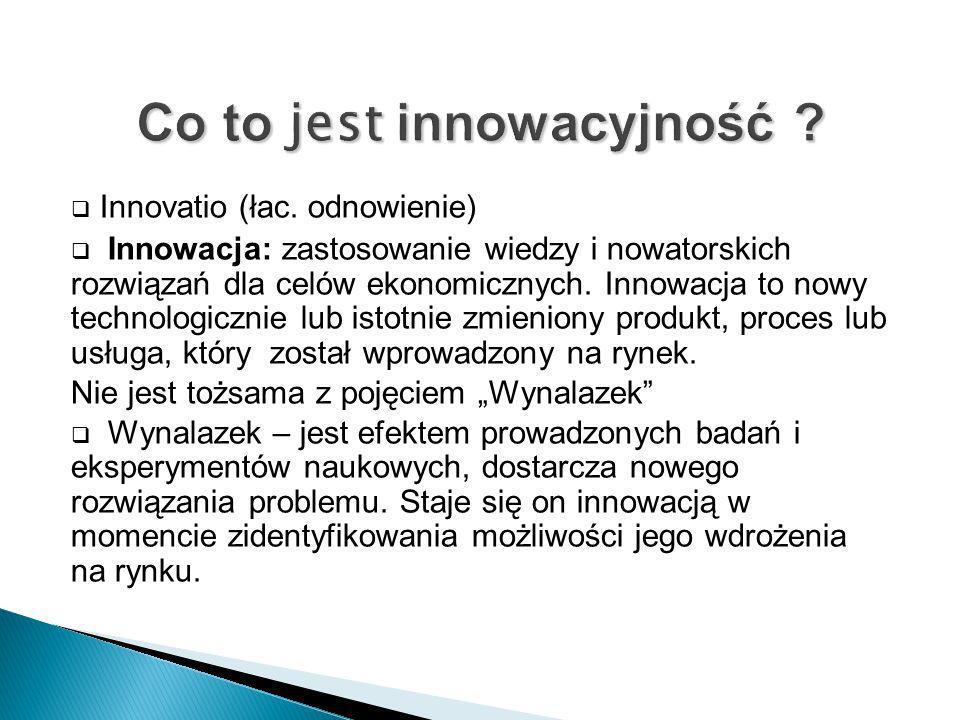 Co to jest innowacyjność