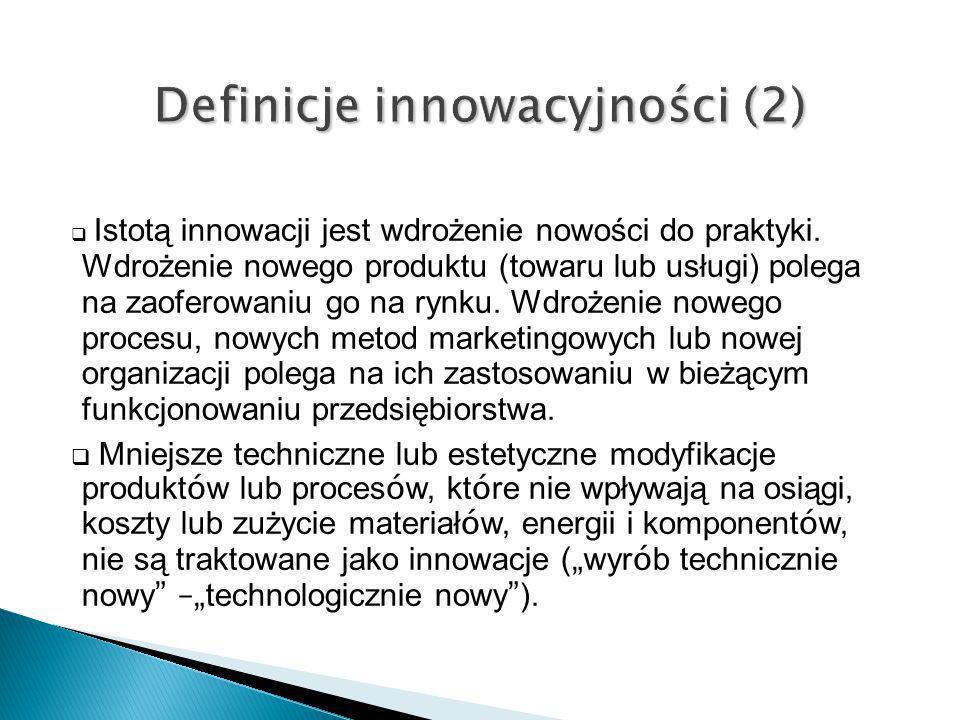 Definicje innowacyjności (2)