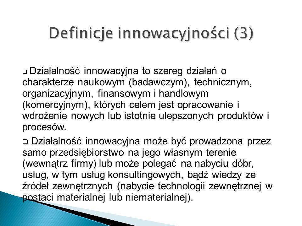 Definicje innowacyjności (3)