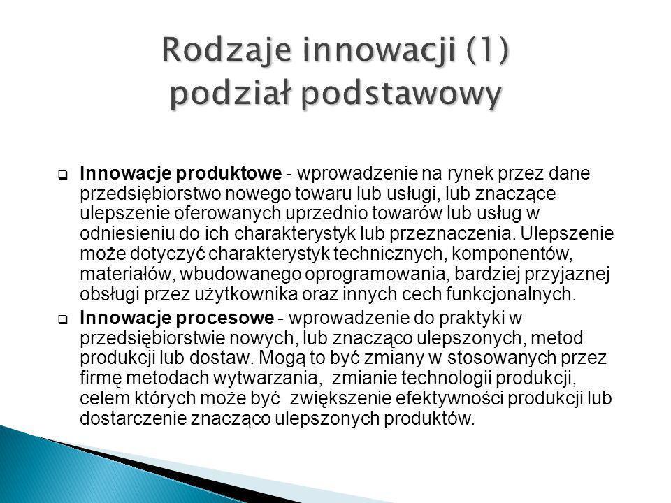 Rodzaje innowacji (1) podział podstawowy
