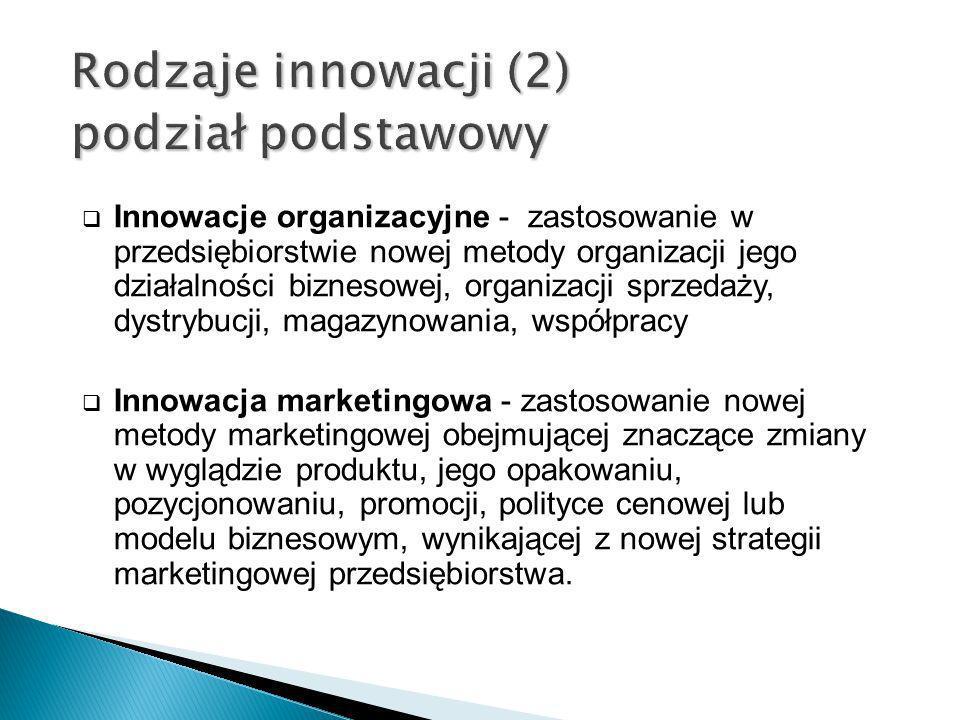 Rodzaje innowacji (2) podział podstawowy