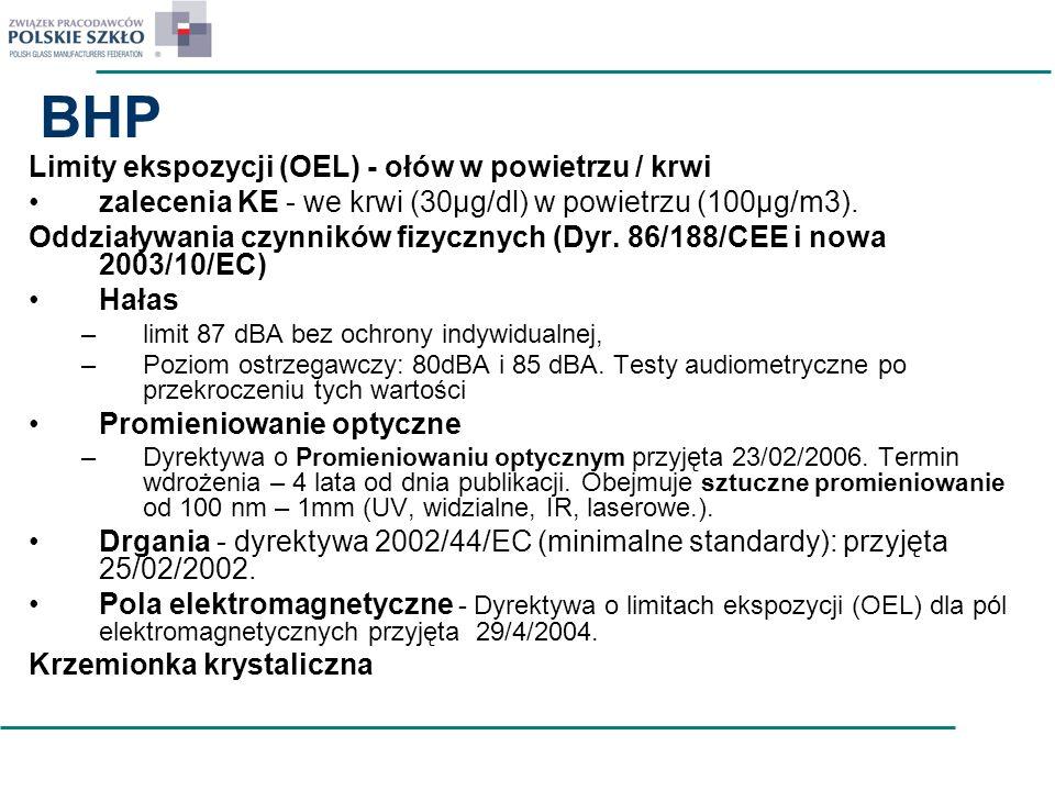 BHP Limity ekspozycji (OEL) - ołów w powietrzu / krwi