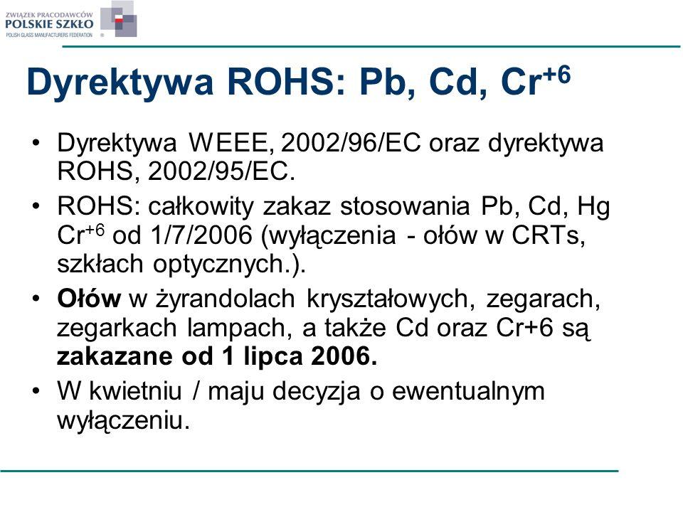 Dyrektywa ROHS: Pb, Cd, Cr+6