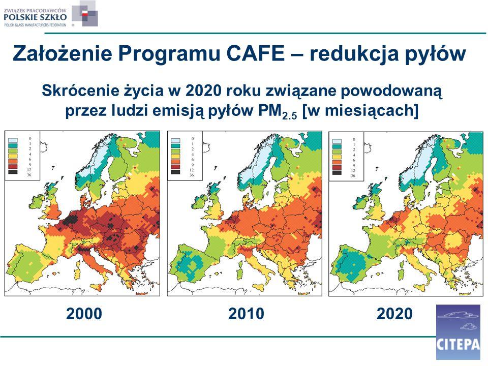 Założenie Programu CAFE – redukcja pyłów