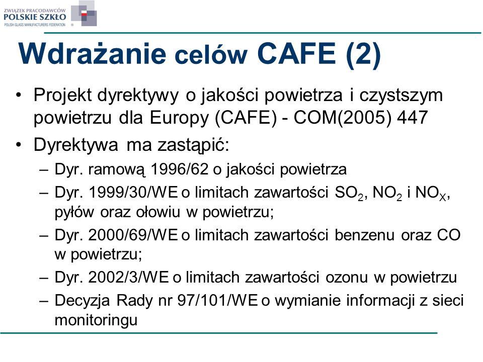 Wdrażanie celów CAFE (2)