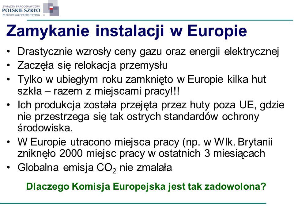 Zamykanie instalacji w Europie