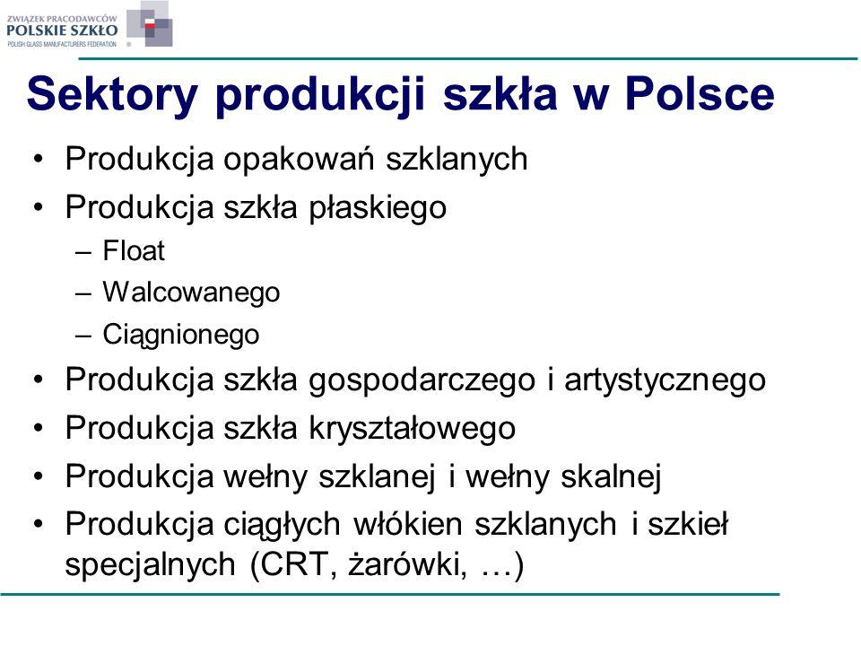 Sektory produkcji szkła w Polsce