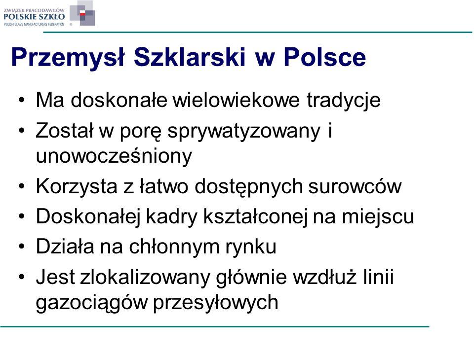 Przemysł Szklarski w Polsce