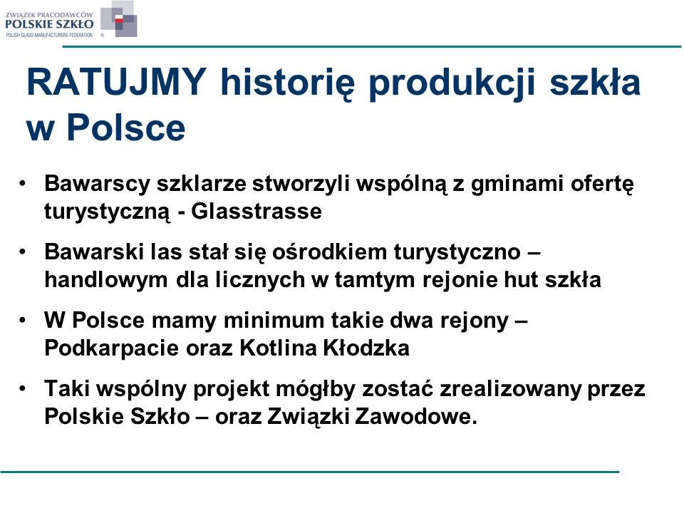 RATUJMY historię produkcji szkła w Polsce