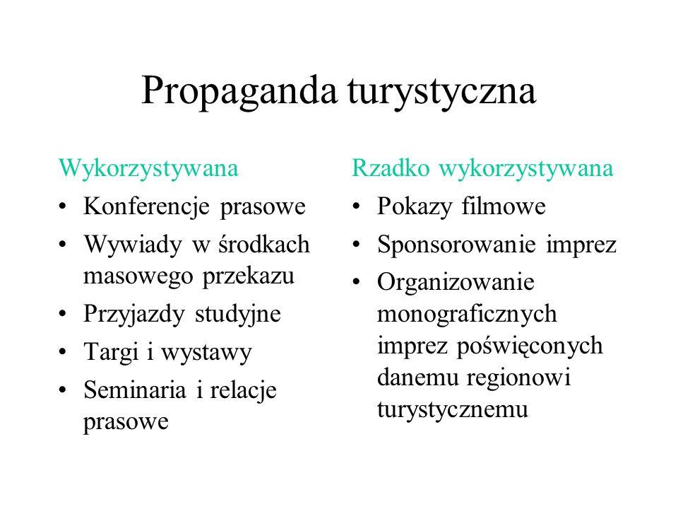 Propaganda turystyczna