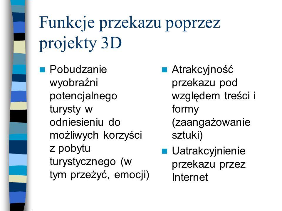Funkcje przekazu poprzez projekty 3D