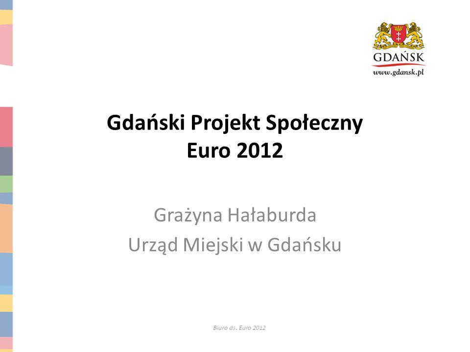 Grażyna Hałaburda Urząd Miejski w Gdańsku