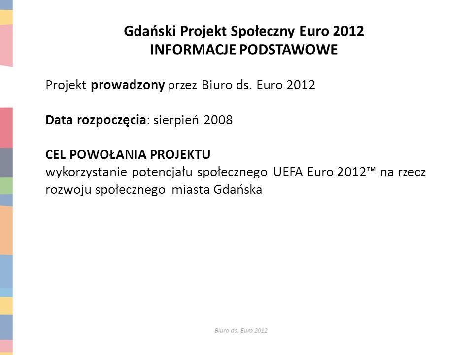 Gdański Projekt Społeczny Euro 2012 INFORMACJE PODSTAWOWE