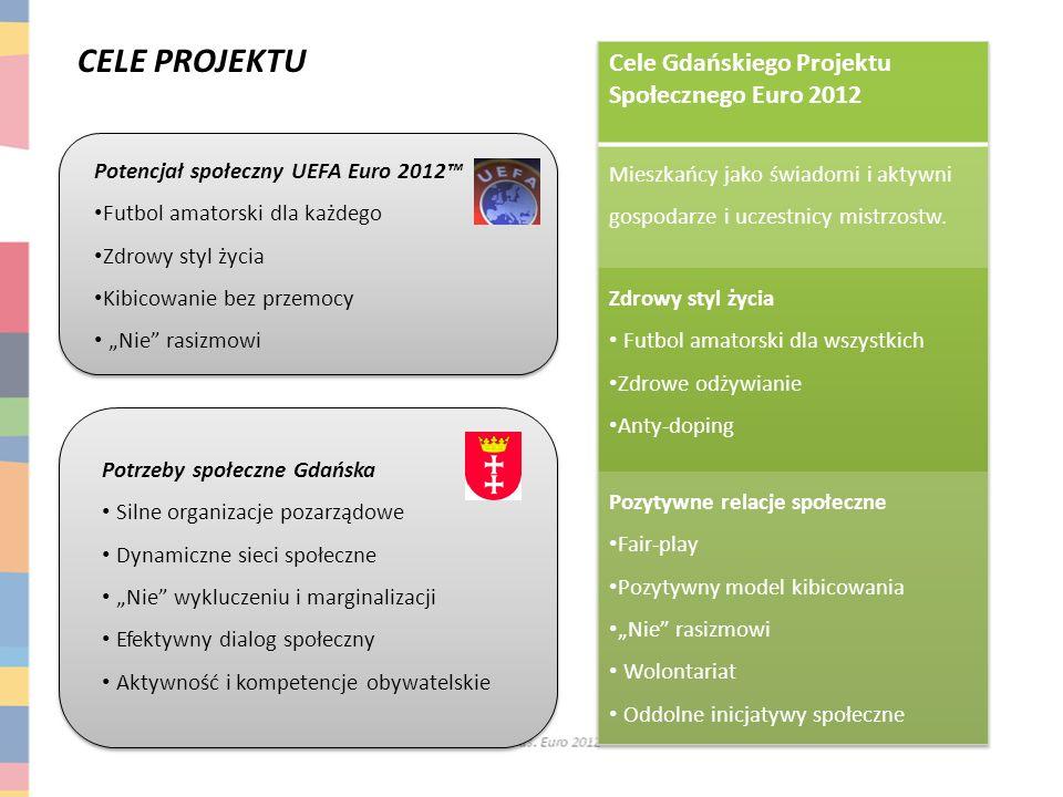 CELE PROJEKTU Cele Gdańskiego Projektu Społecznego Euro 2012