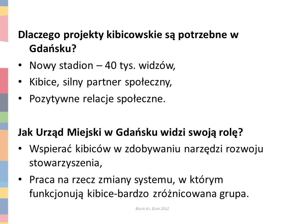 Dlaczego projekty kibicowskie są potrzebne w Gdańsku