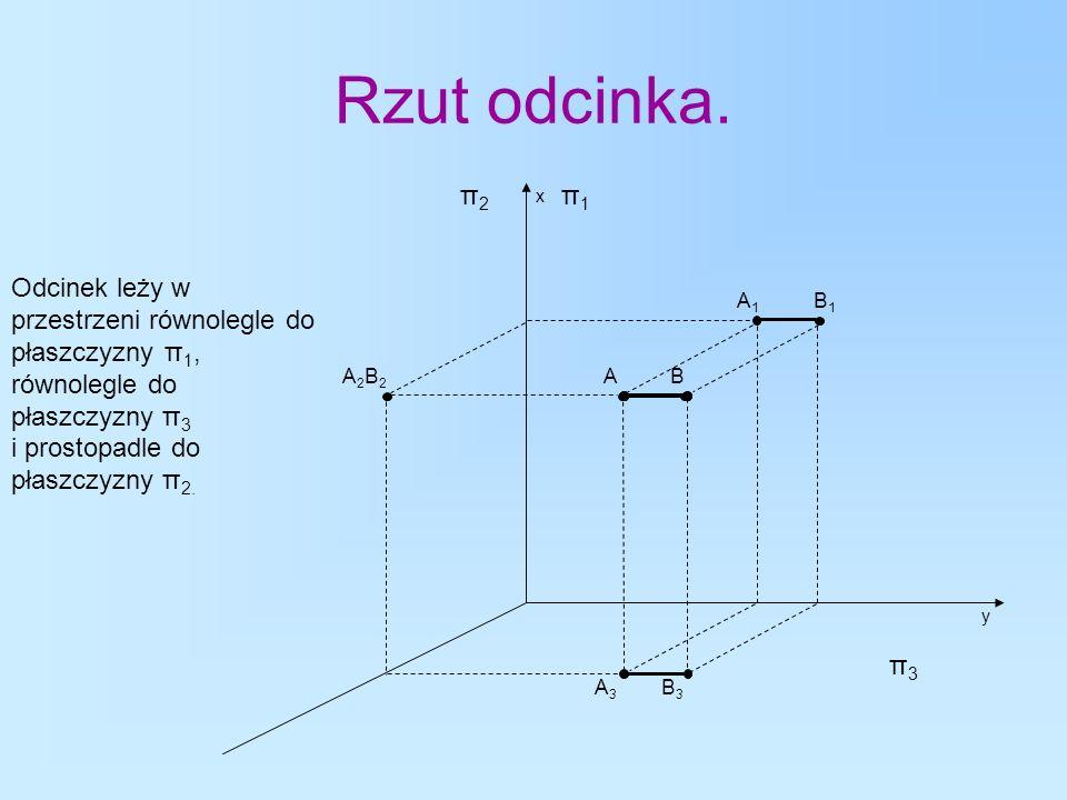 Rzut odcinka.π2. x. π1.