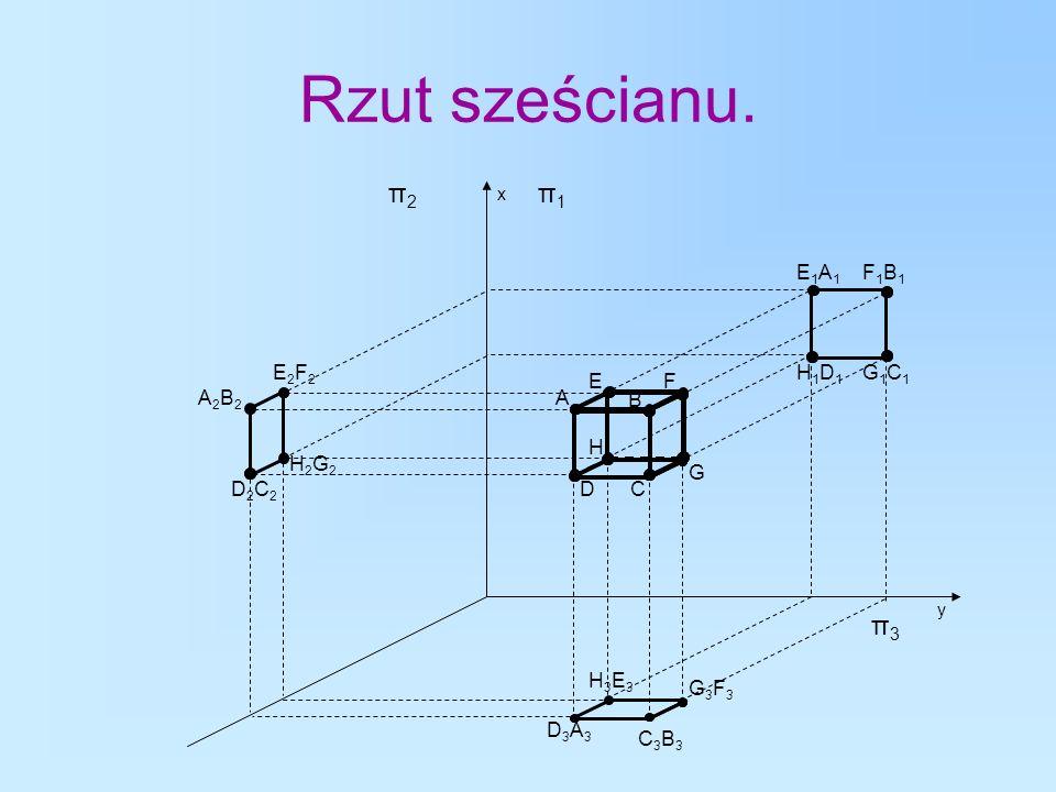 Rzut sześcianu. π2 x π1 y π3 E1A1 F1B1 E2F2 H1D1 G1C1 E F A2B2 A B H