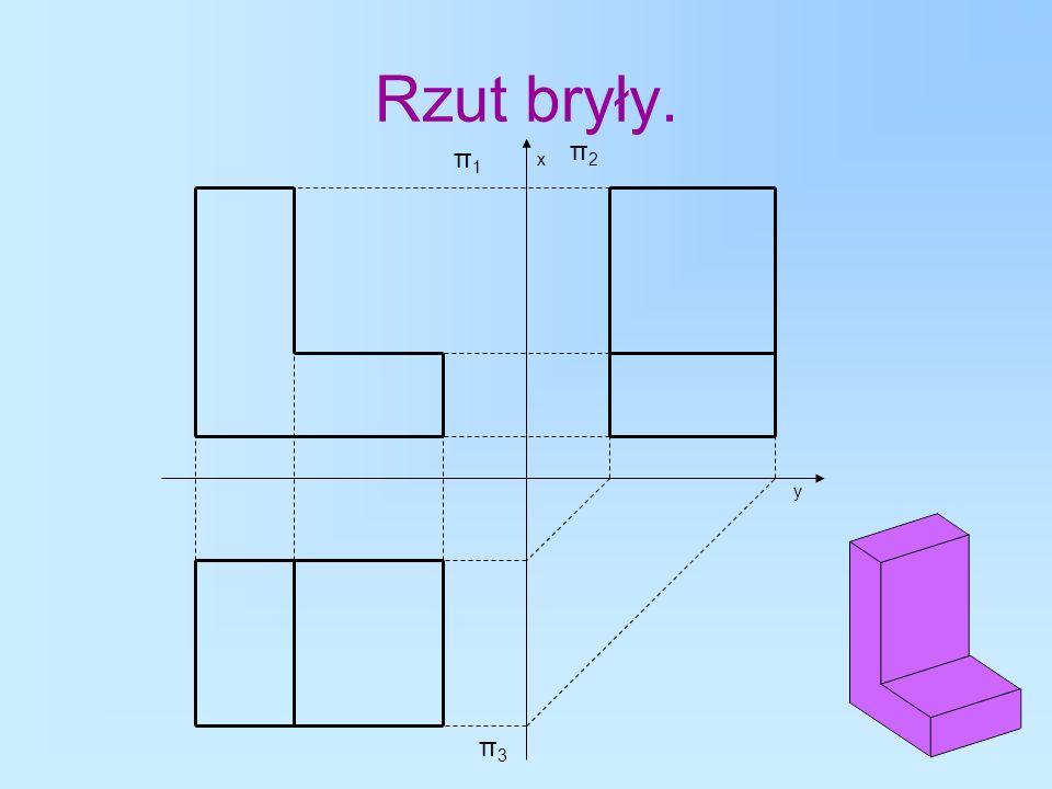 Rzut bryły. π2 π1 x y π3
