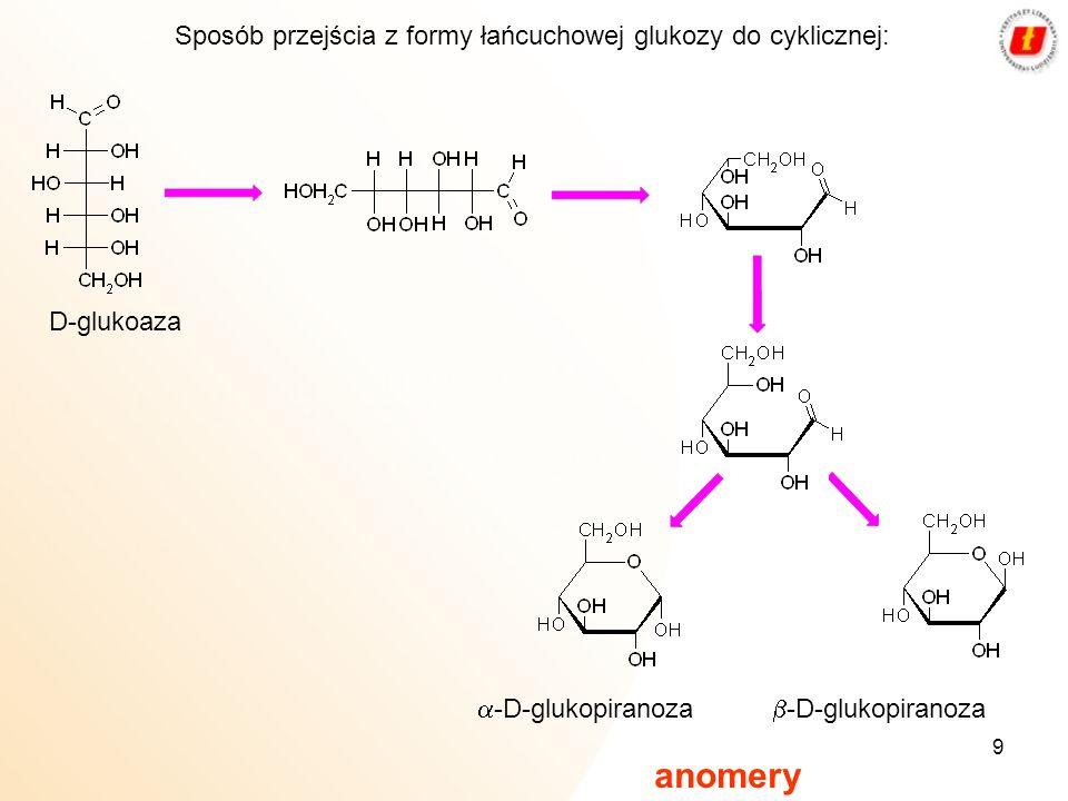 anomery Sposób przejścia z formy łańcuchowej glukozy do cyklicznej: