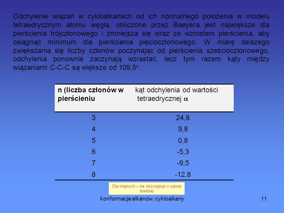 n (liczba członów w pierścieniu kąt odchylenia od wartości