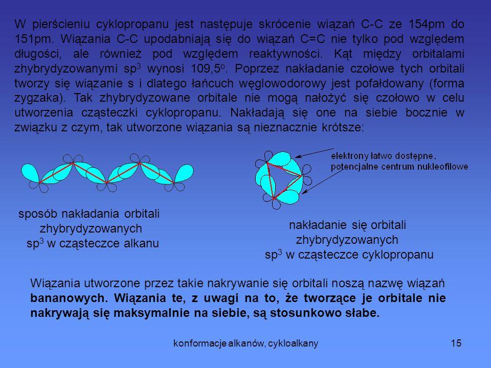 sposób nakładania orbitali zhybrydyzowanych sp3 w cząsteczce alkanu