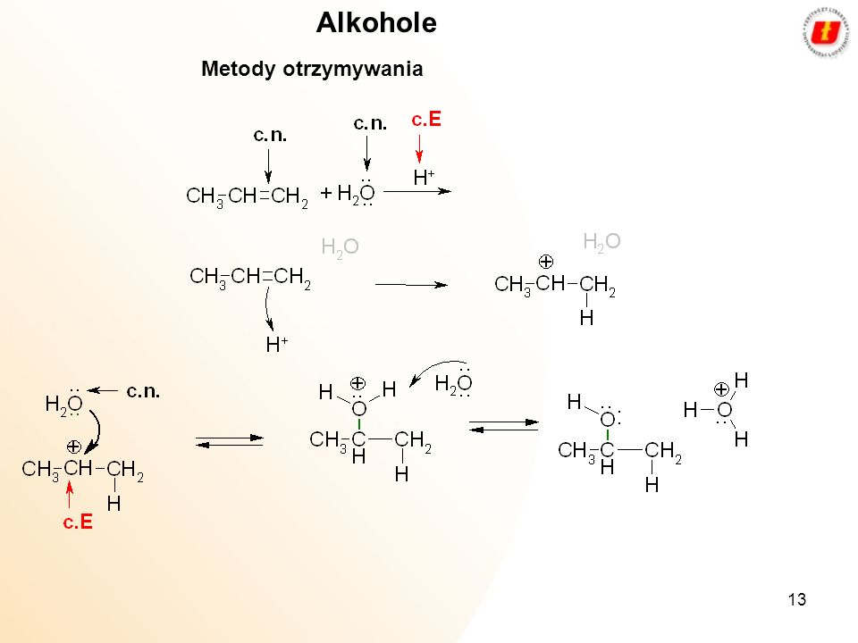 Alkohole Metody otrzymywania