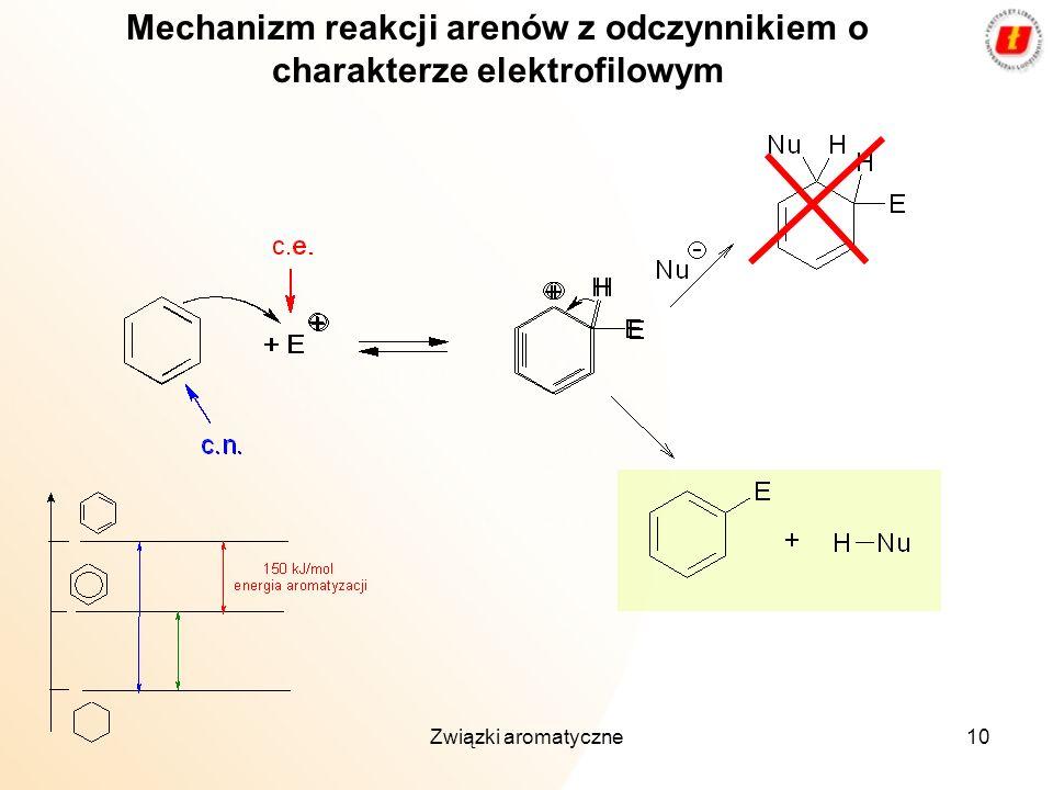 Mechanizm reakcji arenów z odczynnikiem o charakterze elektrofilowym