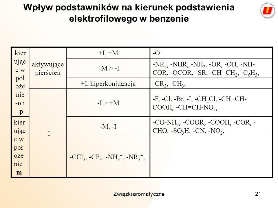Wpływ podstawników na kierunek podstawienia elektrofilowego w benzenie