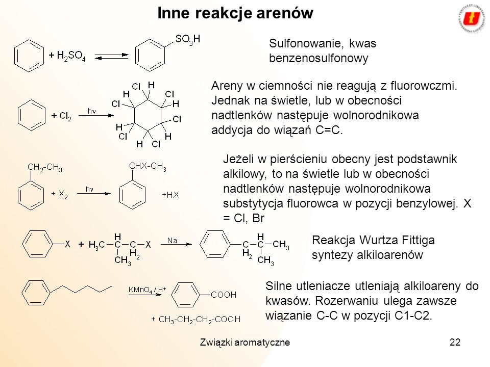 Inne reakcje arenów Sulfonowanie, kwas benzenosulfonowy