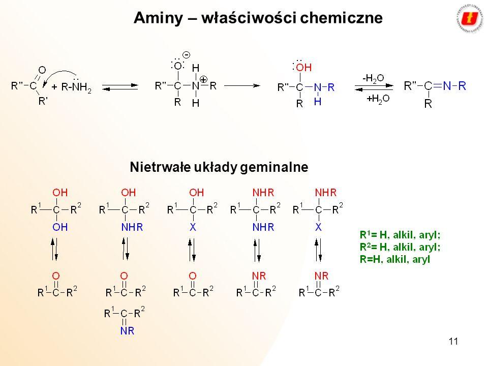 Aminy – właściwości chemiczne