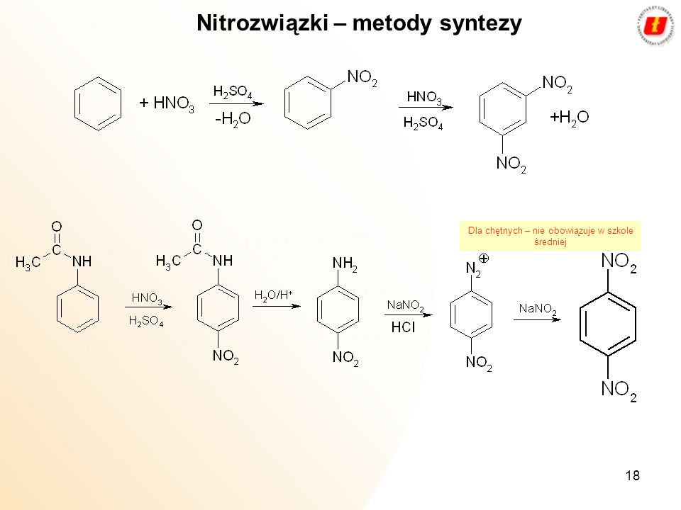 Nitrozwiązki – metody syntezy