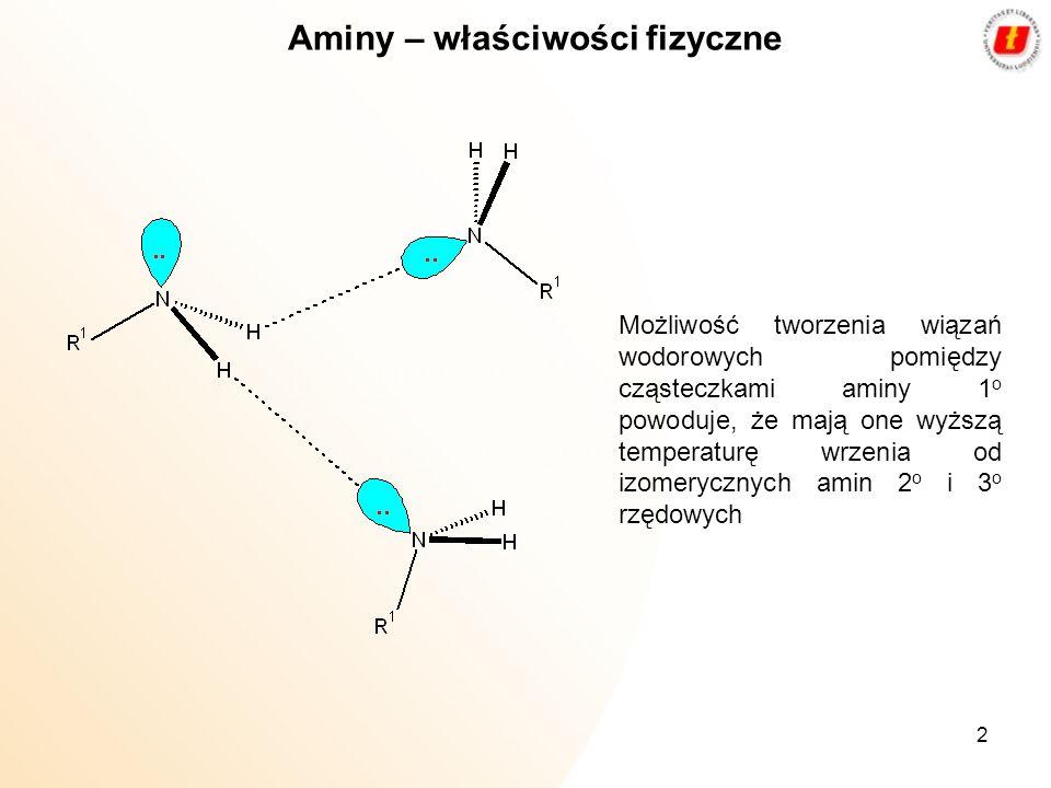Aminy – właściwości fizyczne