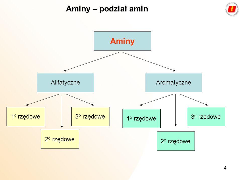 Aminy – podział amin Aminy Alifatyczne Aromatyczne 1o rzędowe