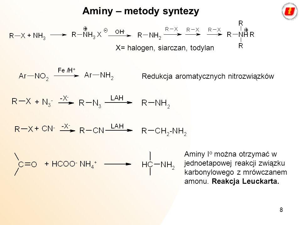 Aminy – metody syntezy X= halogen, siarczan, todylan
