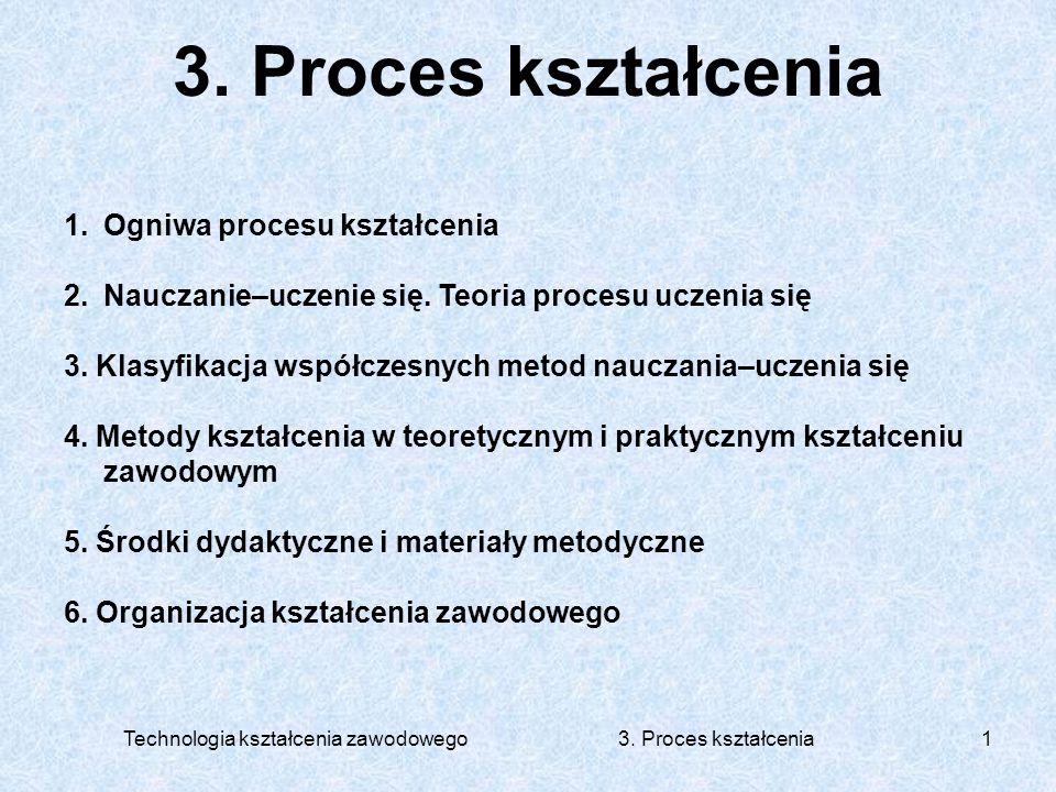 Technologia kształcenia zawodowego 3. Proces kształcenia