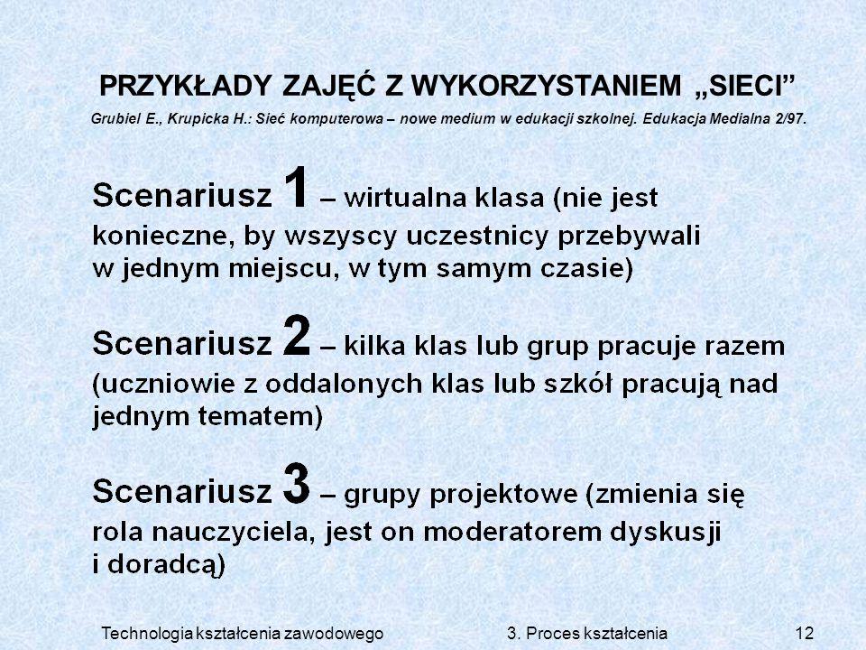 """PRZYKŁADY ZAJĘĆ Z WYKORZYSTANIEM """"SIECI"""