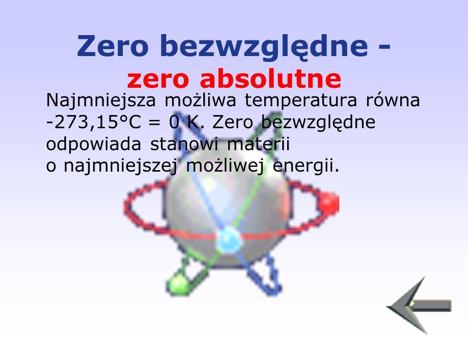 Zero bezwzględne - zero absolutne