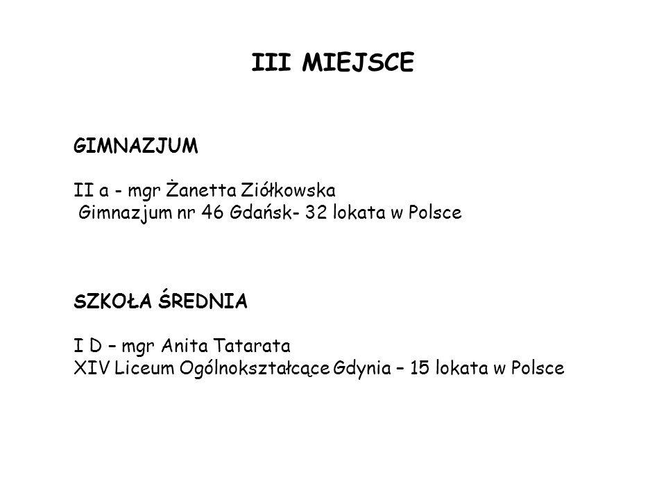 III MIEJSCE II a - mgr Żanetta Ziółkowska