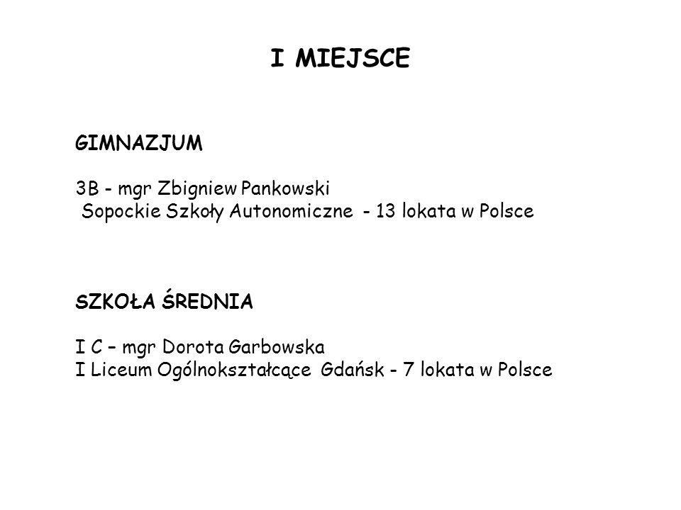 I MIEJSCE 3B - mgr Zbigniew Pankowski