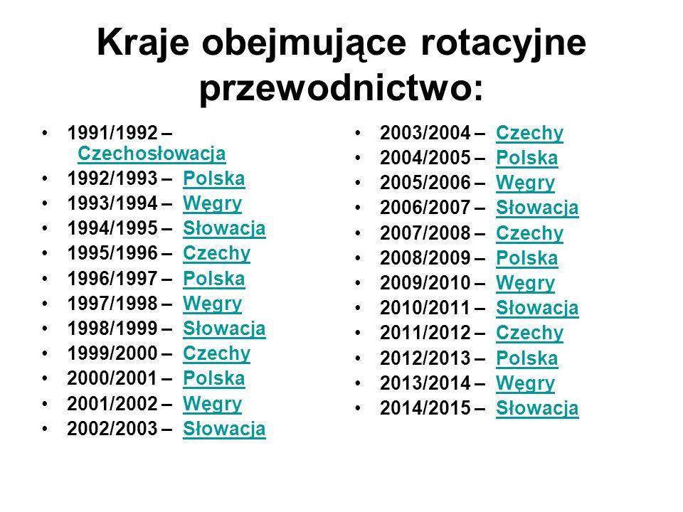 Kraje obejmujące rotacyjne przewodnictwo: