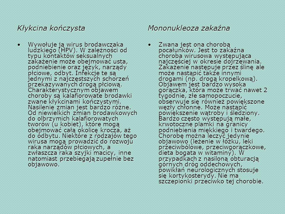 Kłykcina kończysta Mononukleoza zakaźna